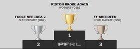Forum fantasy f1 league 2018 / off season chat_1062524