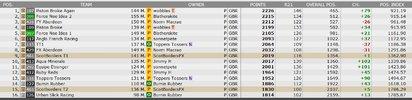Forum fantasy f1 league 2018 / off season chat_1062526
