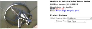 DIY Horizon to Horizon Polar Mount_994555