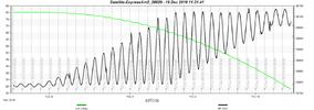 ExpressAm2_28629 Altitude.png